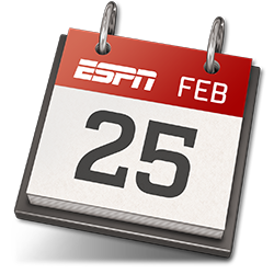 Find an Event | ESPN Wide World of Sports